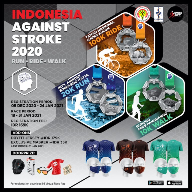 Indonesia Againts Stroke 2020