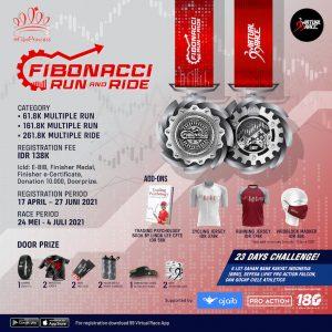 Fibonacci Run & Ride